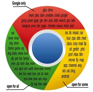 chrome-domains_610x604